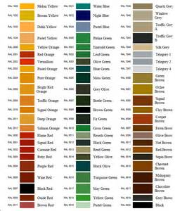 ral color chart ral color chart atlas protective coatings