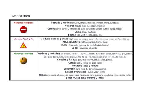 alimentos para acido urico acido urico