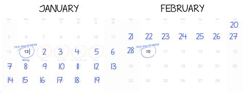 Do You Count Calendar Days For Fmla How To Count Your Menstrual Cycle The Period