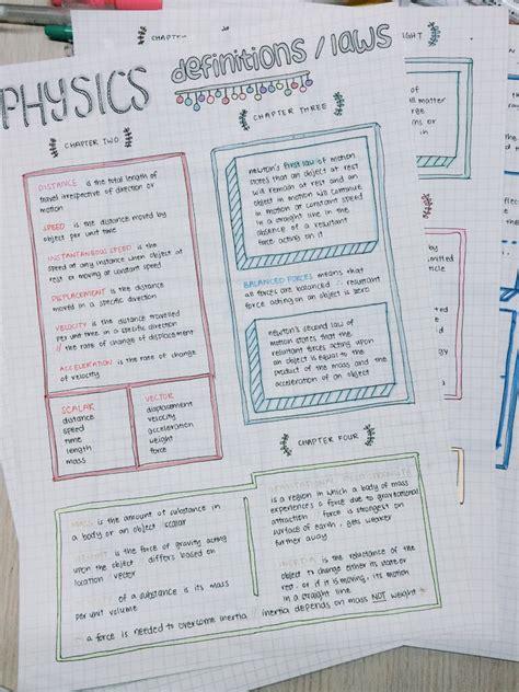 design notes definition 징