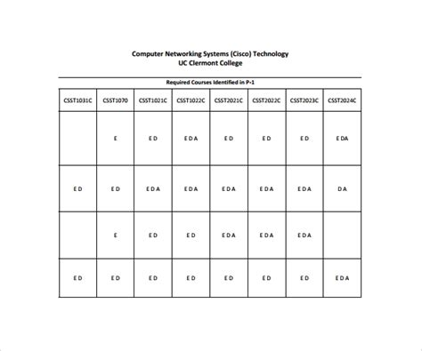 10 Network Assessment Templates Sle Templates Network Assessment Template