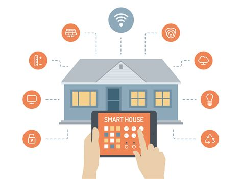 Affordable Smart Home Products by Smart Homes Curb Energy Use Curb