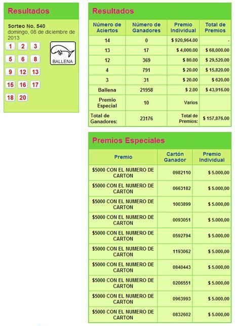 lista de los nombres del sorteo coppel 2016 lista de los ganadores sorteo millonario coppel 2014