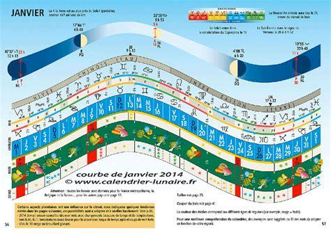Calendrier Lunaire 2016 Acheter L 233 Dition Officielle Du Calendrier Lunaire 2016 En