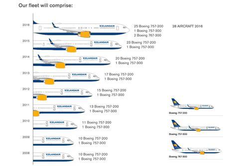 Icelandair 757 Seat Map Airplanes by Boeing 757 200 Seating Chart Icelandair Brokeasshome