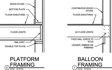 2nd Floor Addition Plans by Three Wood Framing Methods Balloon Platform Amp Advanced