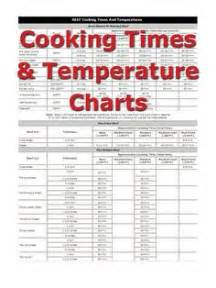 Toaster Oven Fish Recipes 1000 Ideas About Meat Temperature Chart On Pinterest