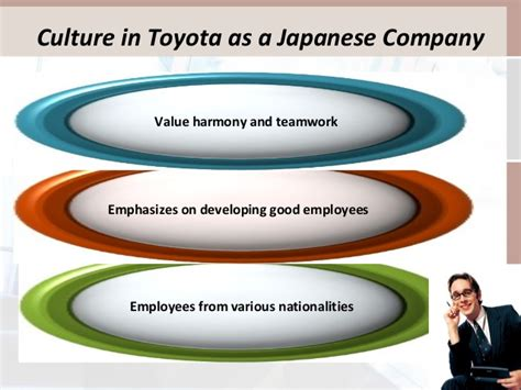 Toyota Culture Managing Across Cultures Toyota In