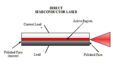 semiconductor diode lasers appendices environmental health and safety mcgill