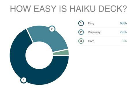 presentation software that inspires haiku deck edtech tv tutorial