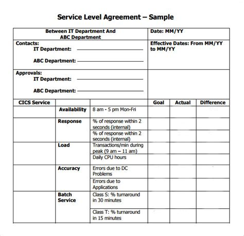 service level agreement    documents   word