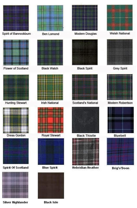 check pattern types fashioninfographics know your tartans plaid check