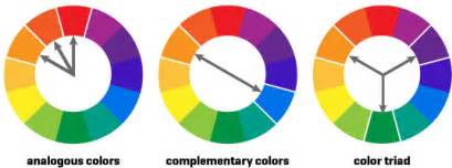 color harmony color wheel1 jpg