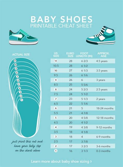6 year shoe size baby shoe sizes what you need to care community