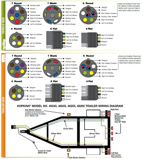 7 pin wiring diagram trailer lights tciaffairs