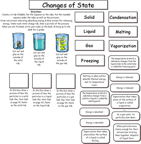 States Of Matter Worksheet by Statechangesfoldable Htm Chemistry