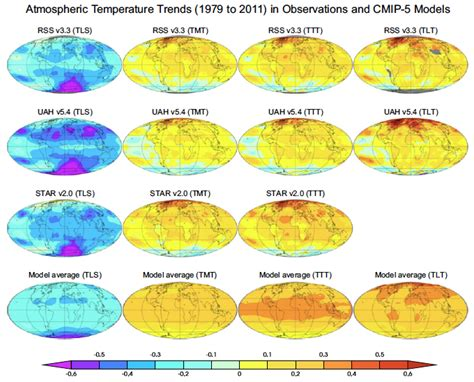 patterns human activities climate change study strengthens link to human activities