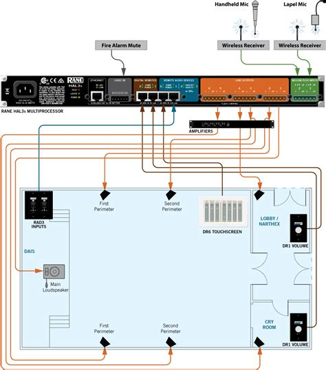 wiring a house for sound