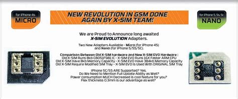 Diskon X Sim Superior Solution Unlock Iphone Os 10 x sim 2
