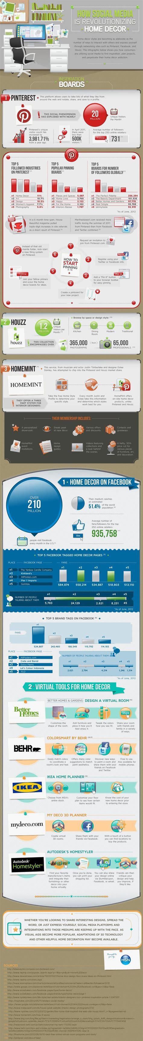 home decor infographic social media has revolutionized home decorating infographic