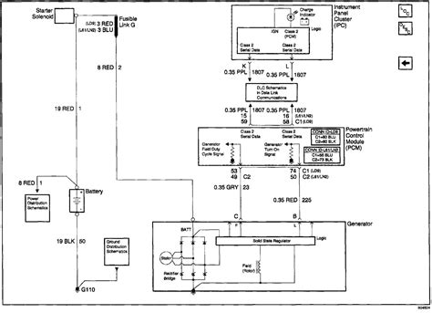 one wire alternator wiring diagram within chevy and