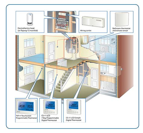 thermal zone wiring diagrams wiring diagram with