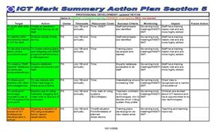 action plans examples search results calendar 2015