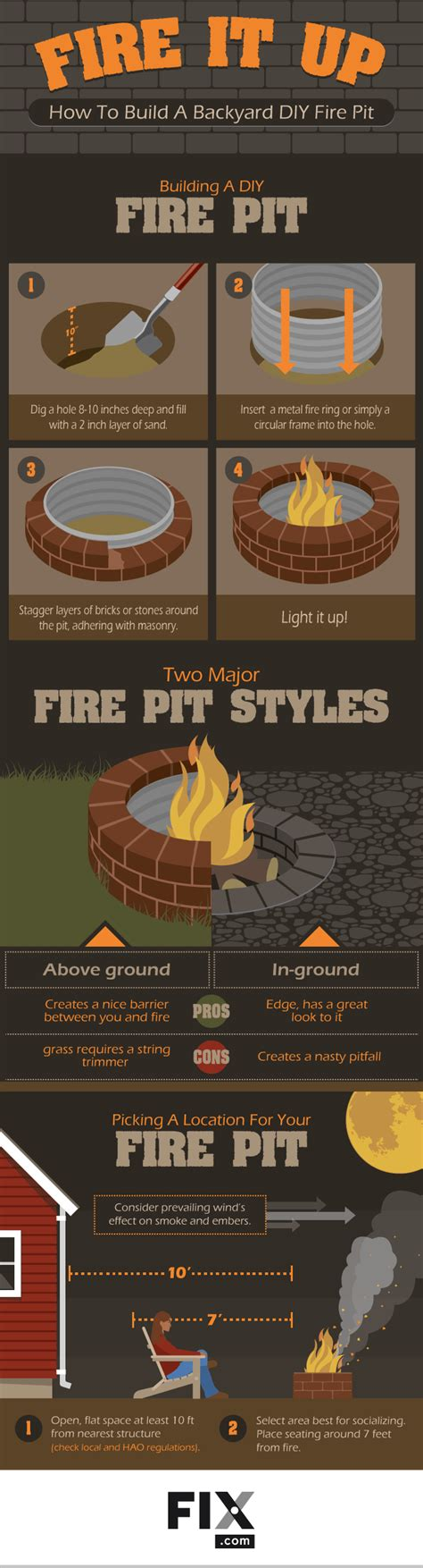 how to build a backyard pit out of bricks how to build a backyard diy pit