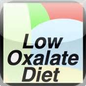 home low oxalate diet invitations ideas