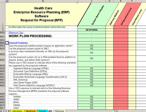 erp evaluation template healthcare erp software evaluation selection