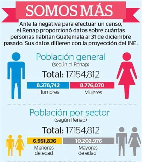 gua total de los poblaci 243 n supera los 17 1 millones