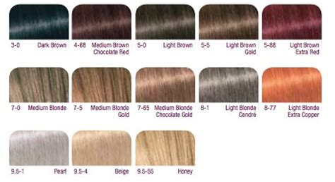 can you mix igora hair color schwarzkopf igora color gloss mousse free delivery