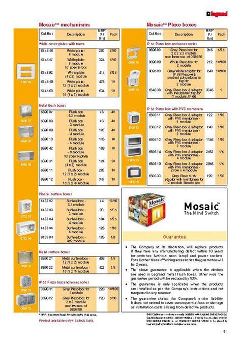 electric wire price list electric guru
