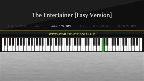 Tutorial Piano The Entertainer | the entertainer easy piano tutorial youtube