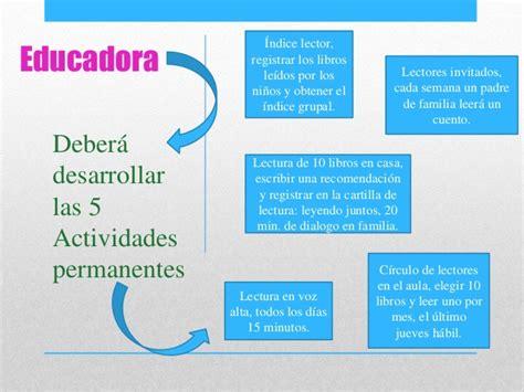 Diseño Curricular Por Competencias Colombia Aprende Pnle Preescolar