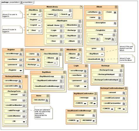 class diagram ppt presentation uwe exles