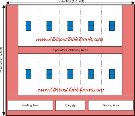 bedroom sizes in metres table layouts for table tennis club