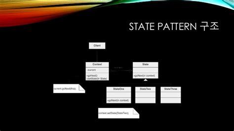 visitor pattern game programming game design patterns visitor state fsm pattern