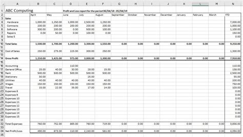 profit and loss statement free template for excel