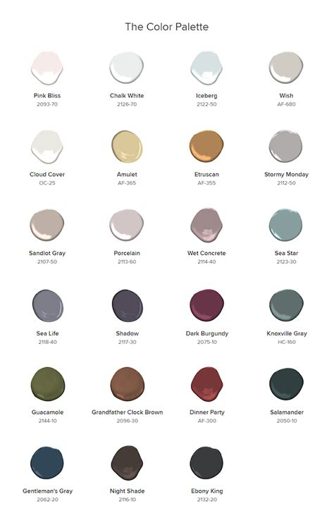 benjamin moore 2017 colors and the kitchen cabinet color winner is