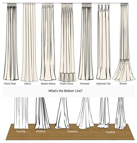 drapery pleats types 17 best ideas about curtain styles on pinterest drapery