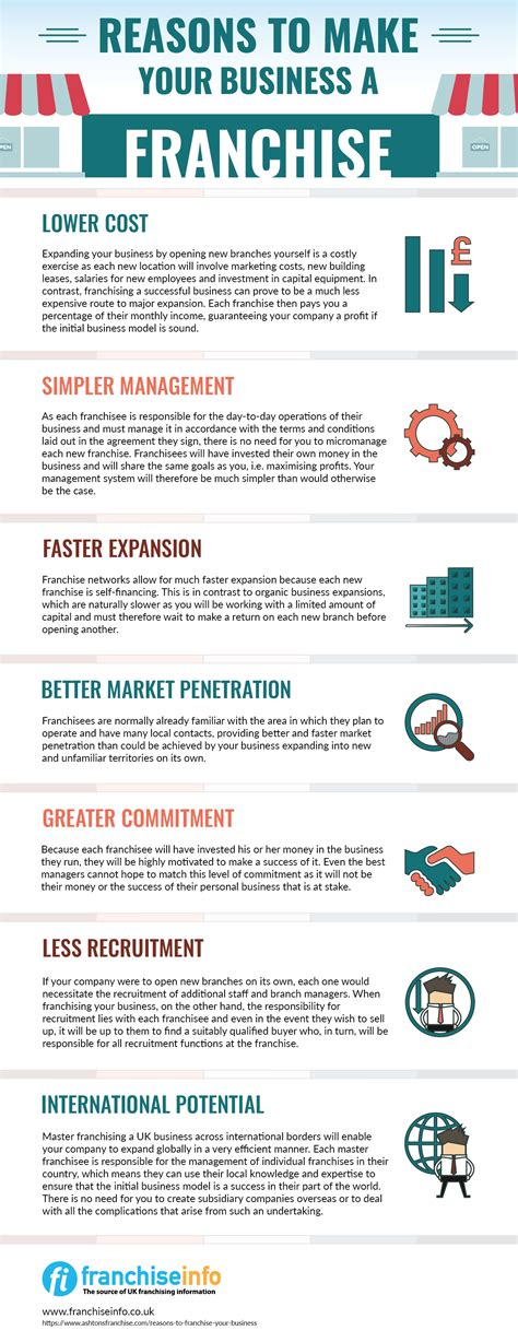 The Franchise Mba by Infograph Reasons To Franchise Your Business The Daily Mba