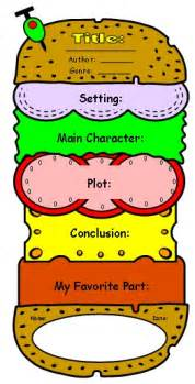 Sandwich Book Report Ideas Book Reports Reading Templates And Projects Grading