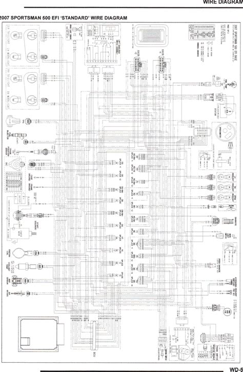 2007 polaris sportsman 500 ecm wiring diagram free