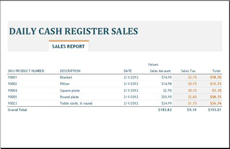 Sale Records Daily Sales Record For Cafe In Excel Spreadsheet Template Trainingables