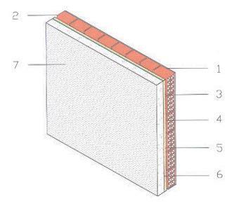isolazione pareti interne isolamento termico isolamento delle pareti