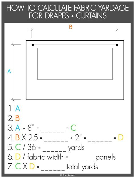 How To Calculate Yardage Diagram How To Estimate Fabric