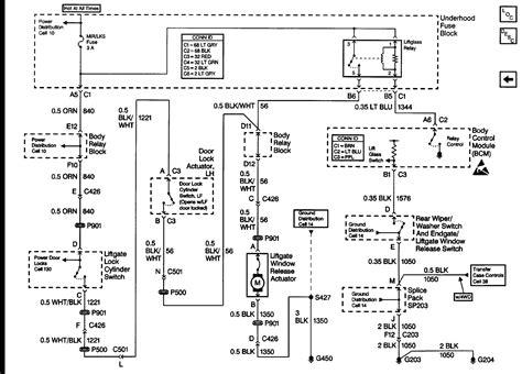 wiring diagram 1996 gmc truck 1998 jimmy ignition wiring diagram library 1999 gmc jimmy ke wiring diagram wiring auto wiring diagram