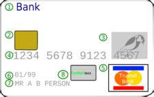 Credit Card Number Format Uk Card Io Reading Card Holder S Name By Card Io Library Stack Overflow