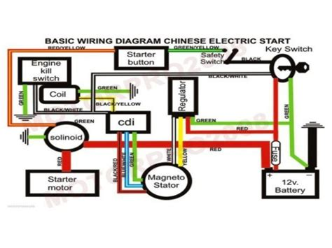 mini harley wiring diagrams 27 wiring diagram images